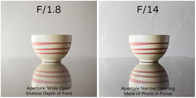 aperture-comparison