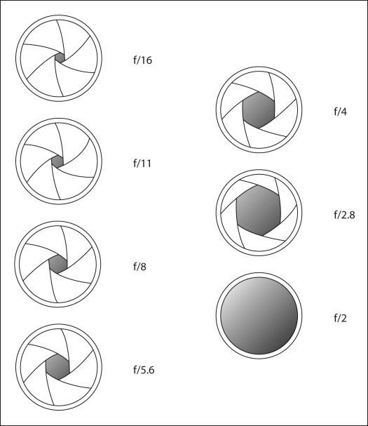 aperture-diagram